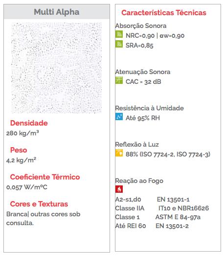 Forros Minerais Acústicos 12