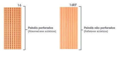 Revestimentos Nexacustic Linha Acústica de Madeira 16